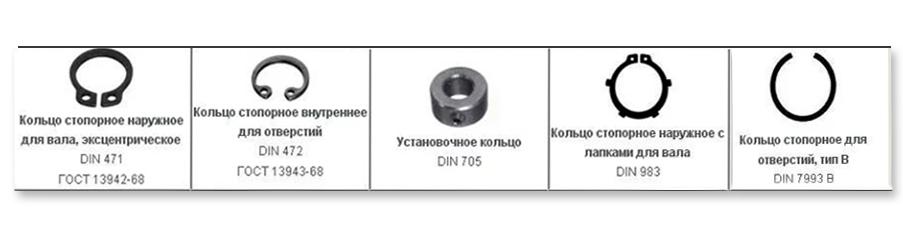 Как выглядит стопорное кольцо?